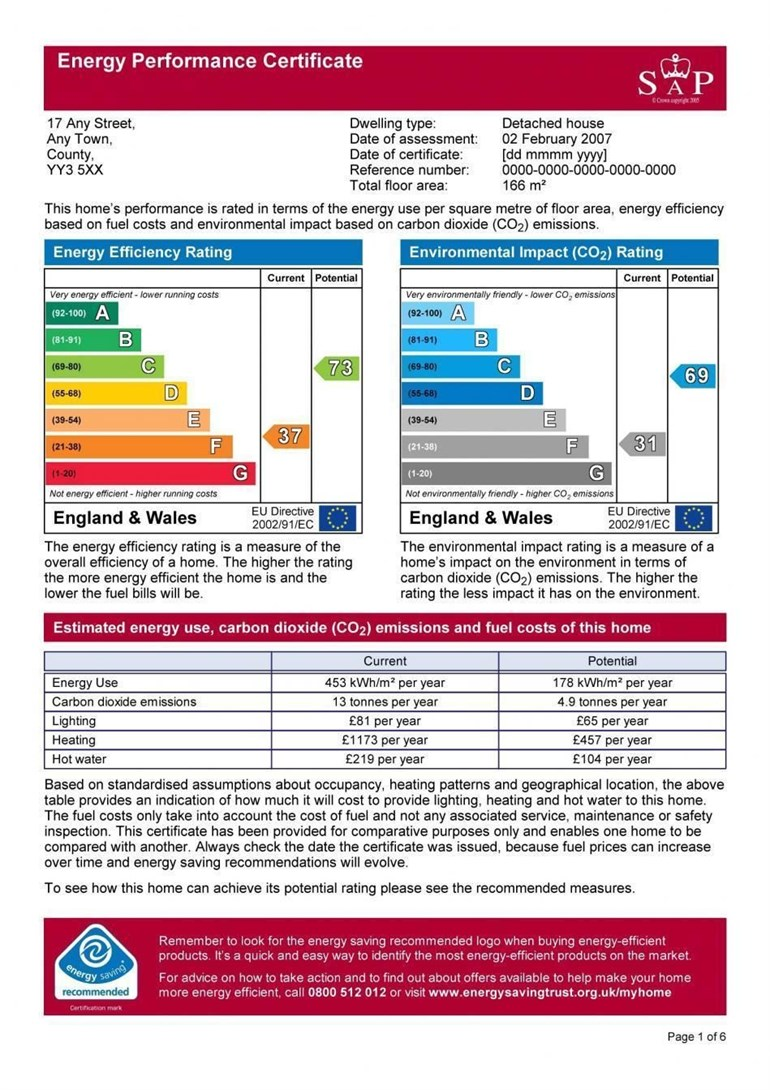 What Is Epc >> Energy Performance Certificate Greenmatch