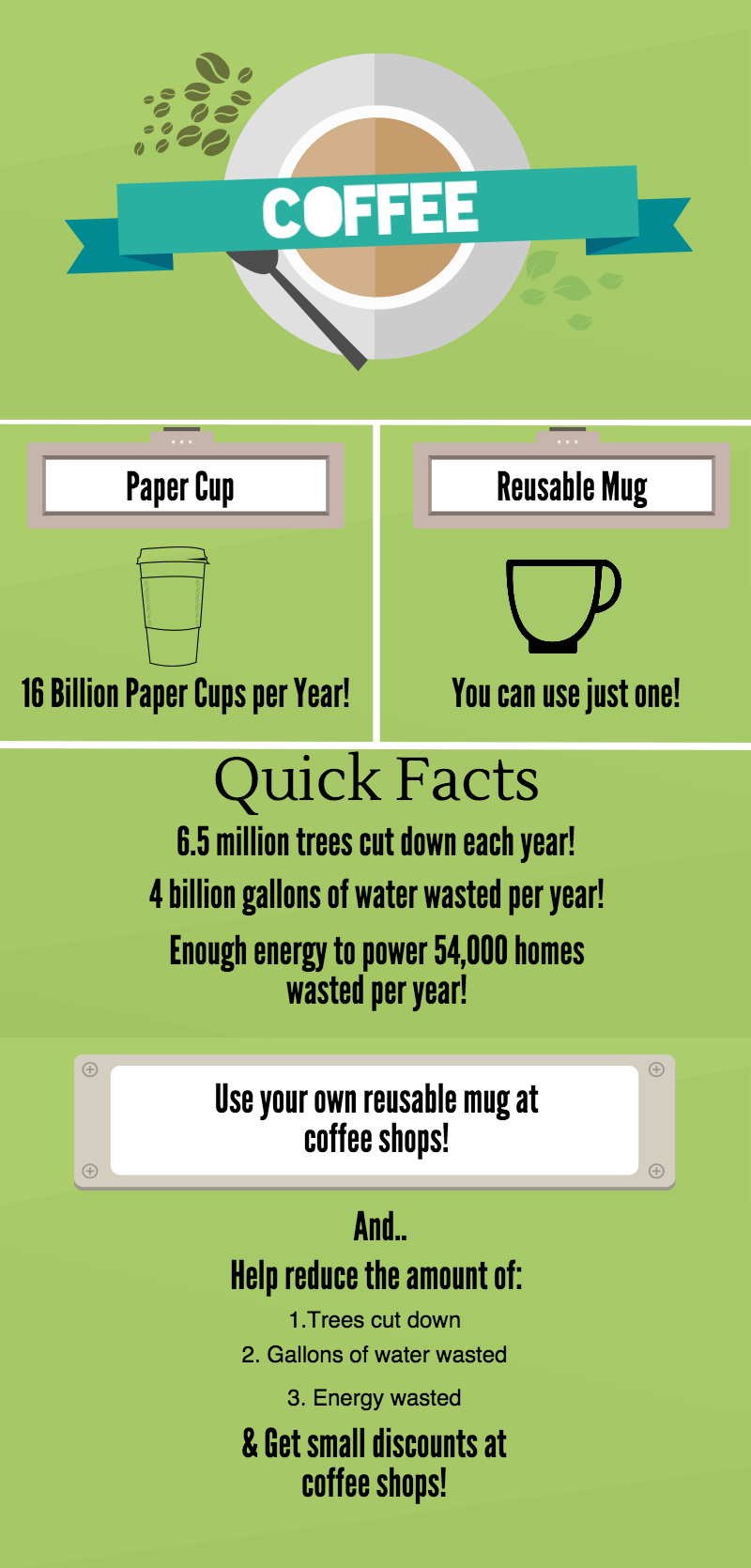 Paper Coffee Cups Infographic