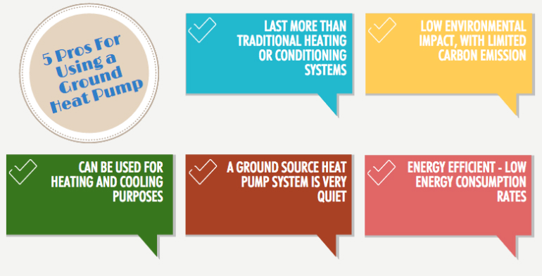 5 Pros For Using A Ground Heat Pump