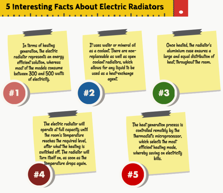 5_fact _electric _radiators
