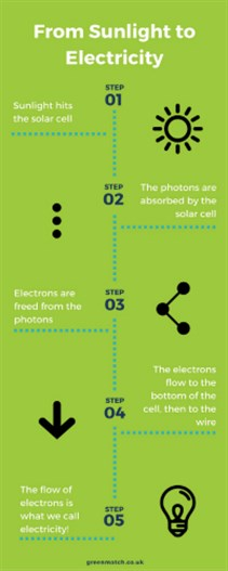 photovoltaic-cell-info