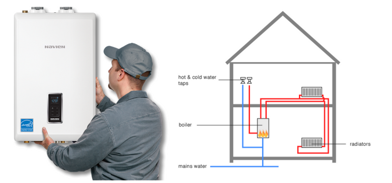 Image result for combi boiler installation