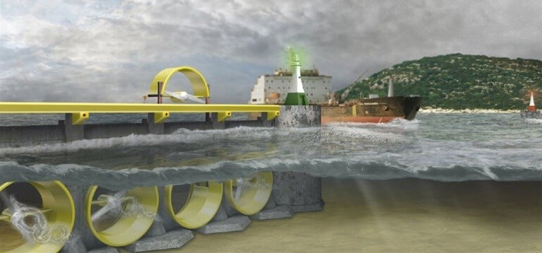 Tidal Energy And Wind Power In The Uk