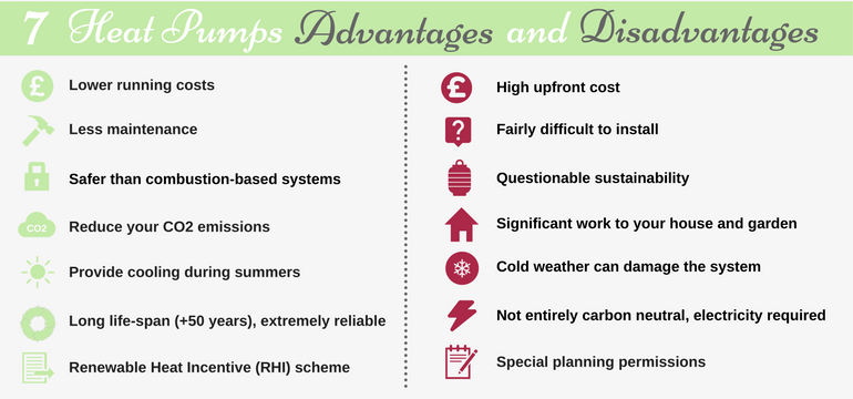 advantages and disadvantages of unitary state