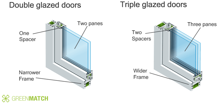 Aluminium Window Detail Double Glazed Doors (2...