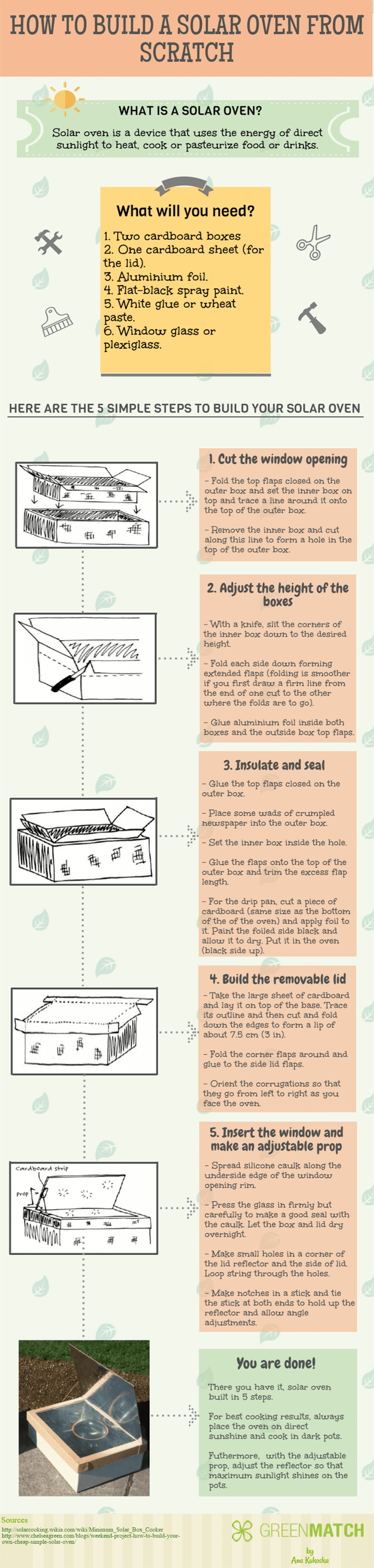 Infographic about building a solar oven from scratch