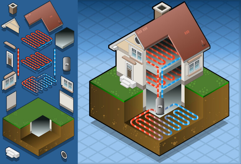 Ground Source Heat Pump Functioning Benefits
