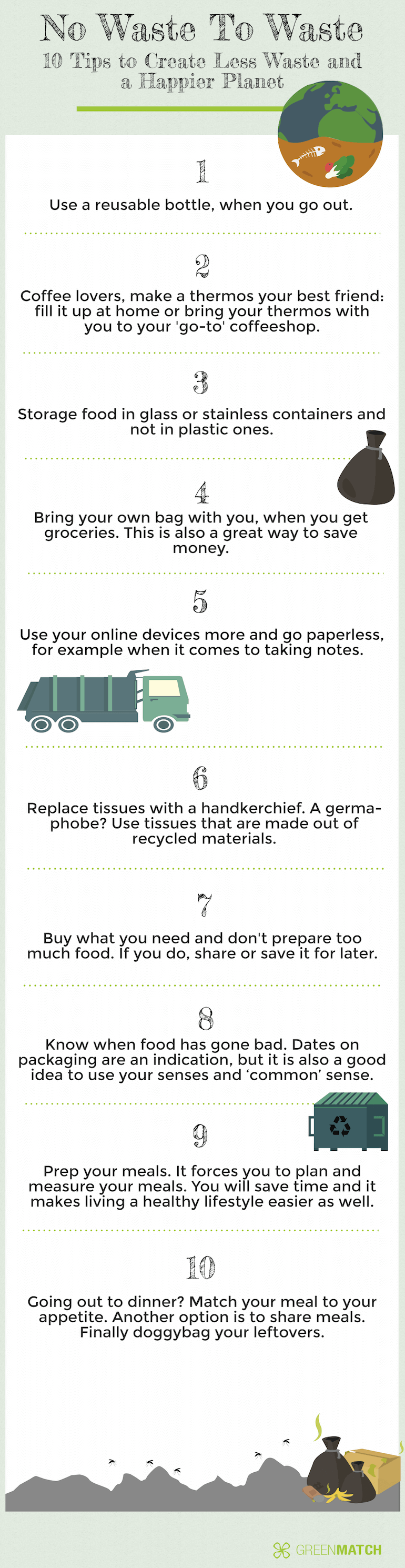 No Waste to Waste Infographic