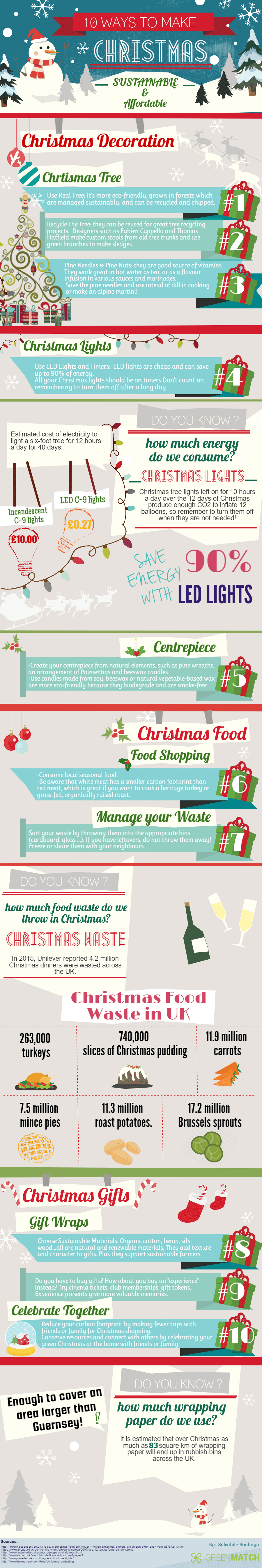 10 Ways to Make Christmas Sustainable Infographic