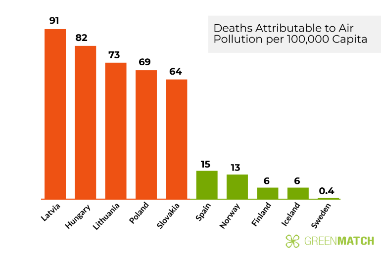 Deaths-Attributable-to-Air-Pollution