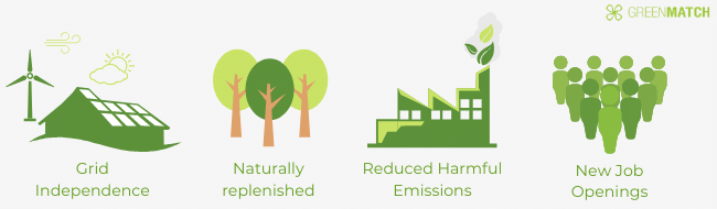 4 Benefits of Green Energy