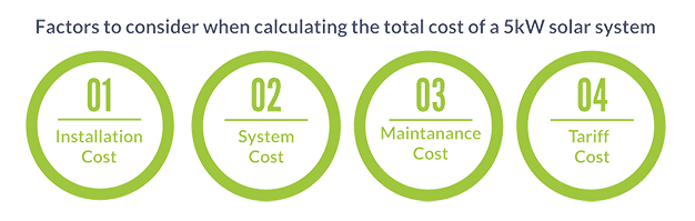Factors to consider when calculating the total cost of a 5kw solar system