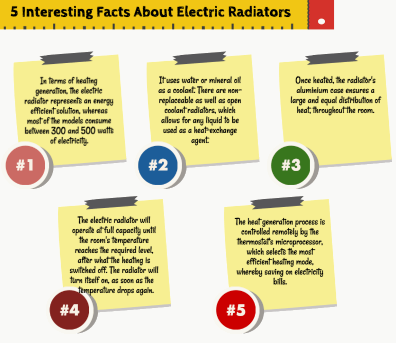 5 Facts about Electric Radiators