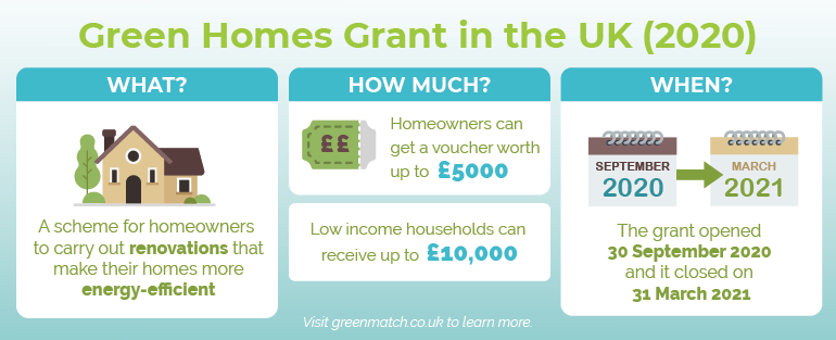 Green Homes Grant Details