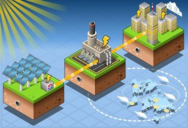 The Future Of Solar Power In The Uk Greenmatch