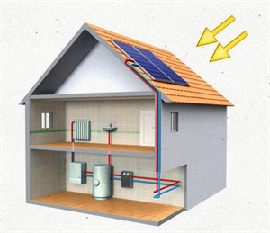 1kw Solar System Request 4 Free Quotes Greenmatch